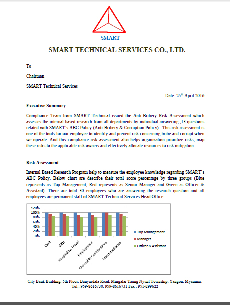 Risk Essment Report | Smart Release Internal Anti Bribery Risk Assessment Report Smart